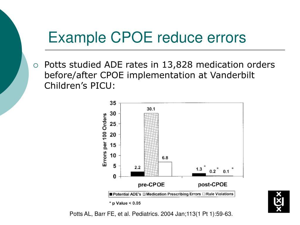Example CPOE reduce errors