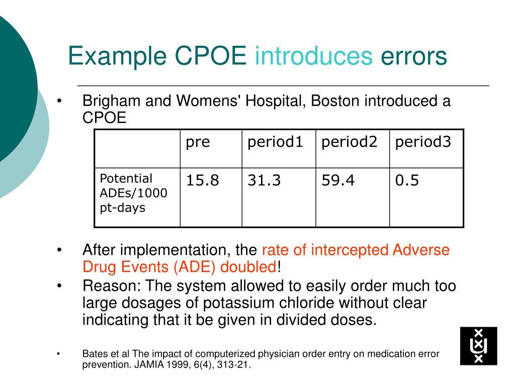 Example CPOE