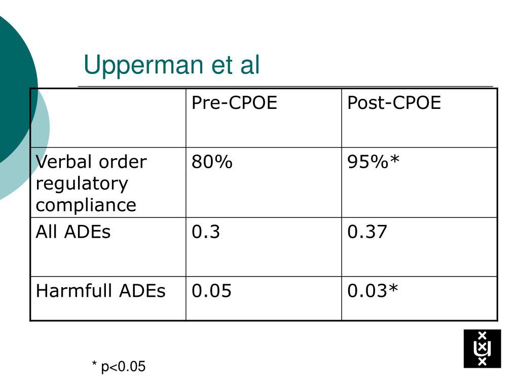 Upperman et al