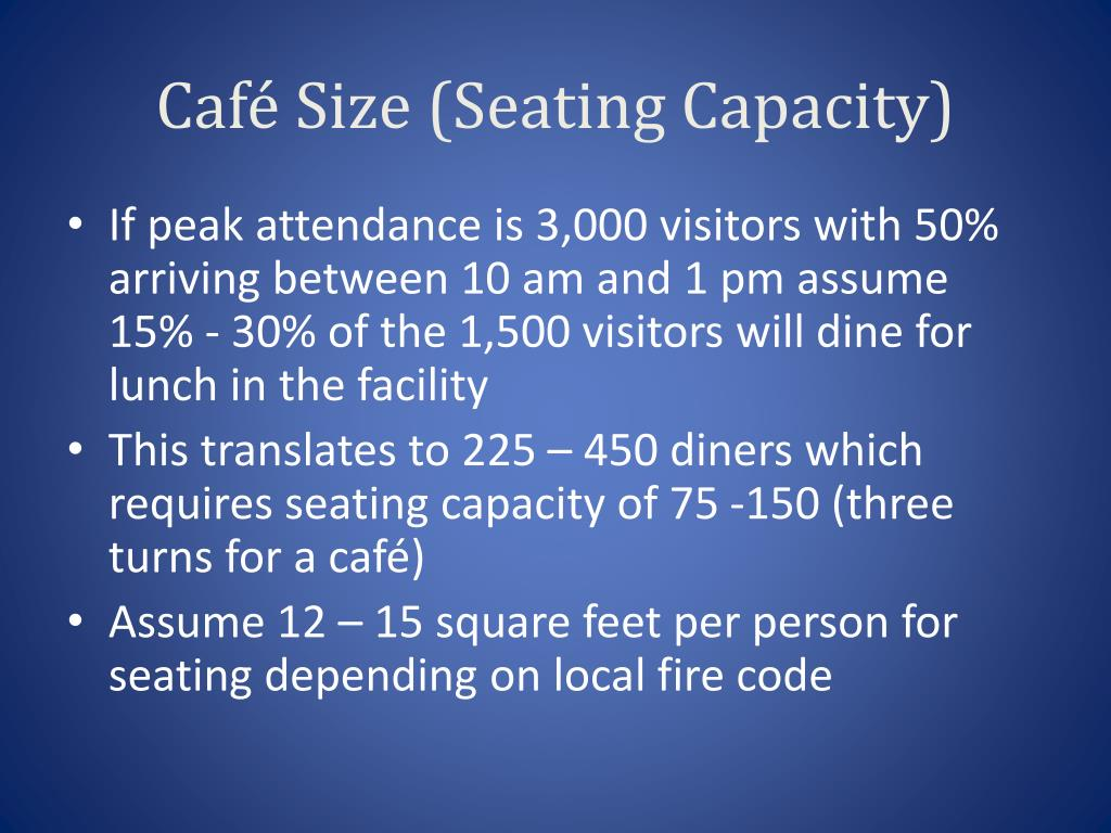 Café Size (Seating Capacity)