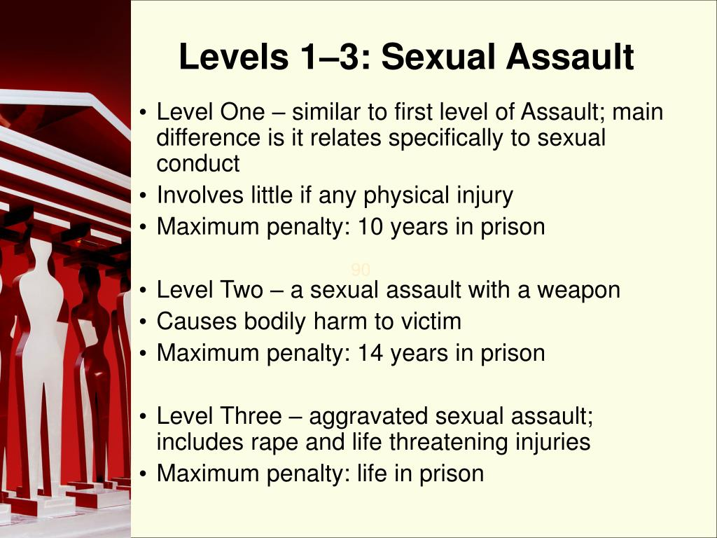 Levels 1–3: Sexual Assault