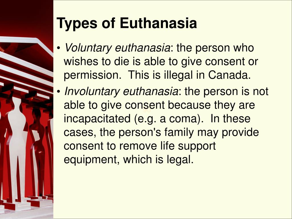Types of Euthanasia