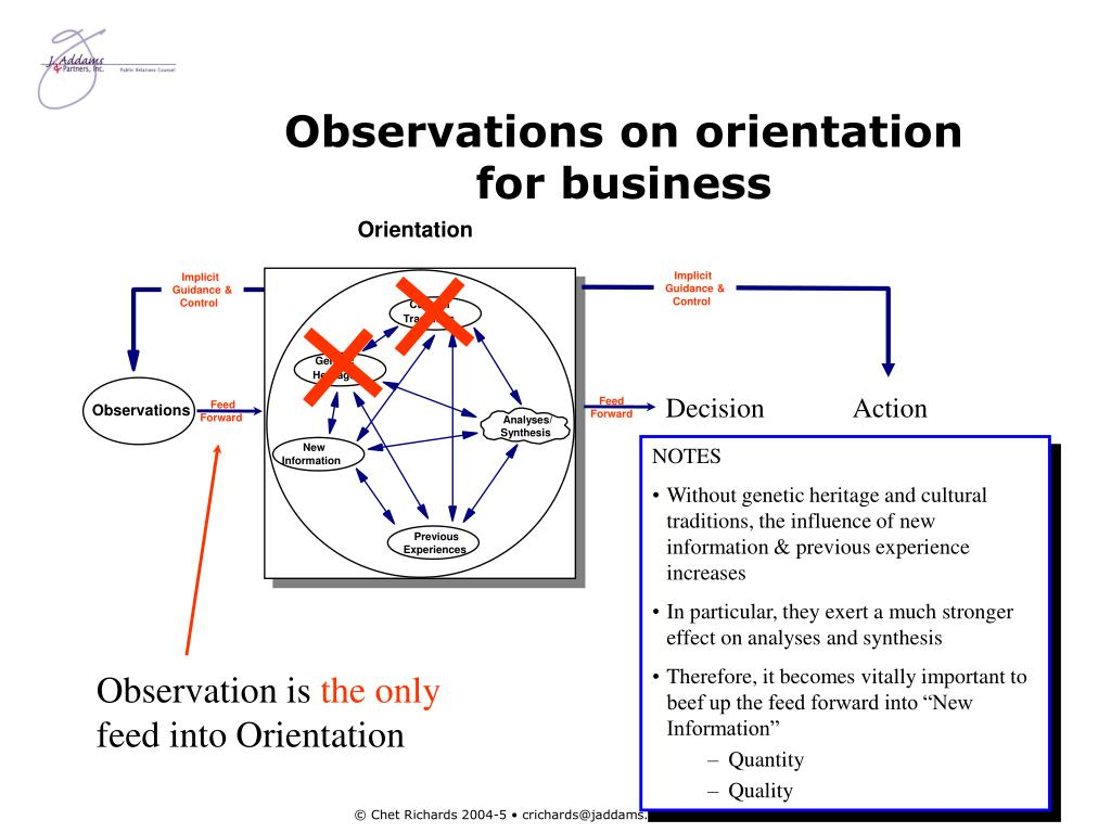 Observations on orientation