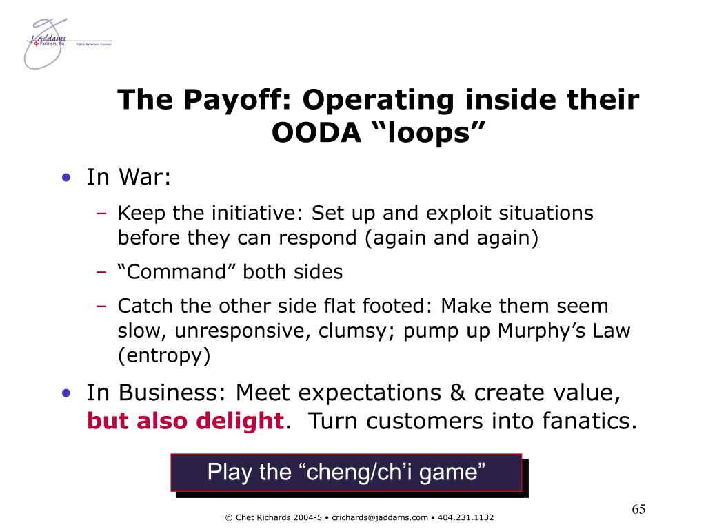"The Payoff: Operating inside their OODA ""loops"""
