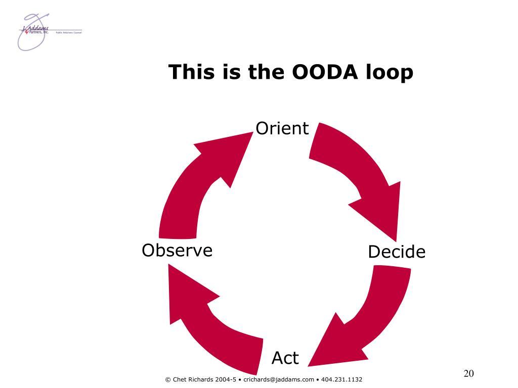 This is the OODA loop