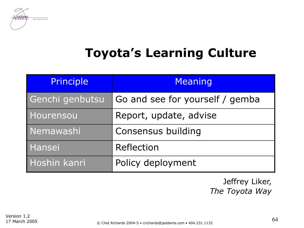 Toyota's Learning Culture