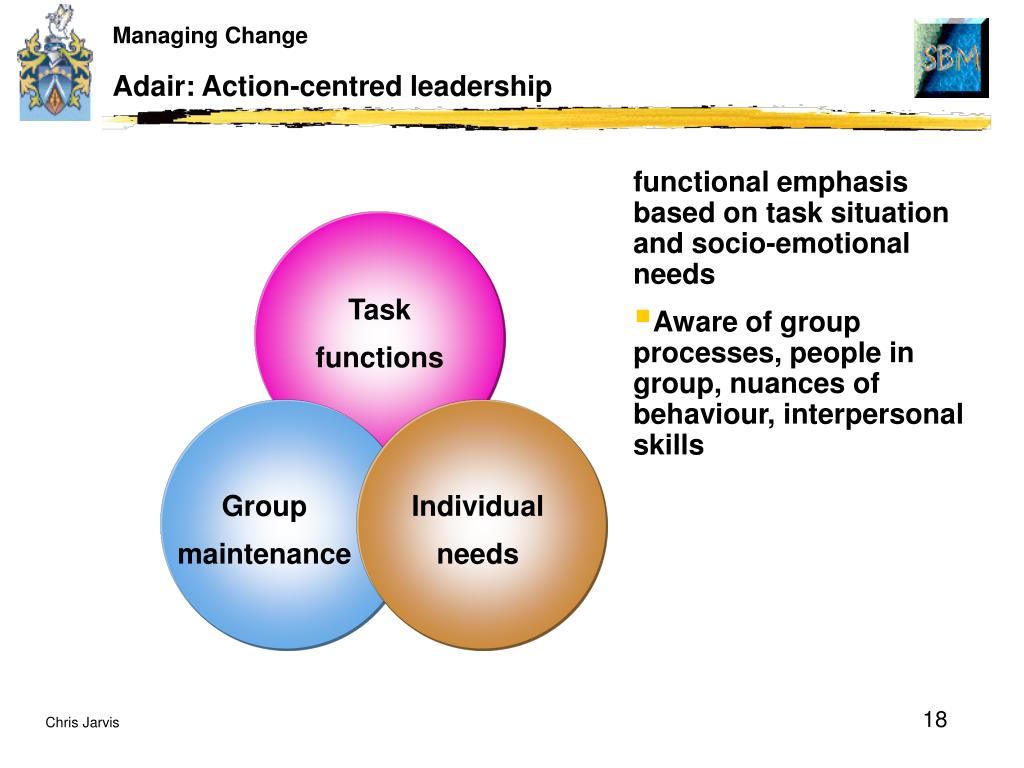 Adair: Action-centred leadership