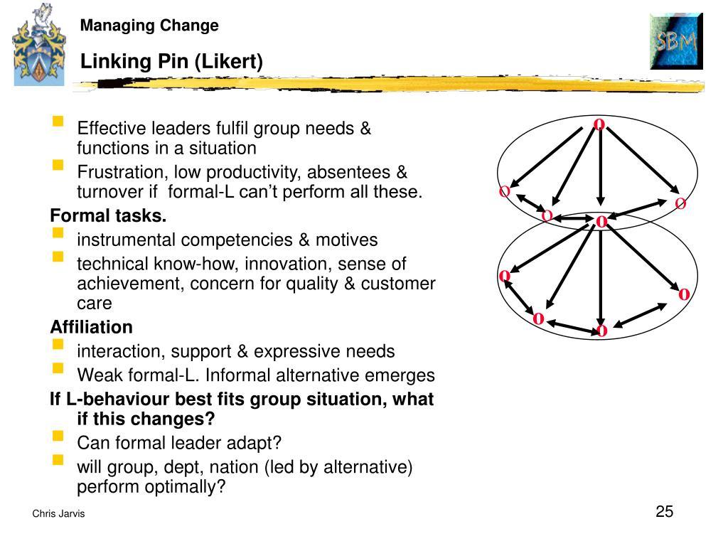 Linking Pin (Likert)