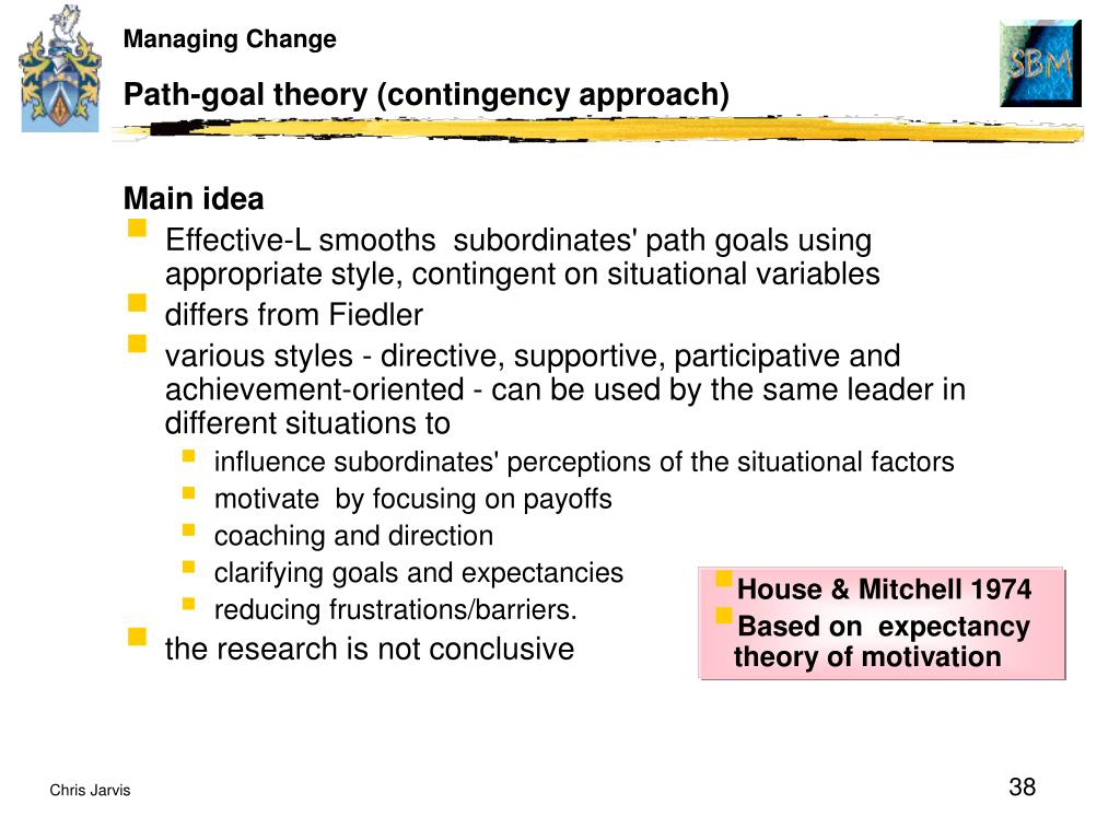 Path-goal theory (contingency approach)