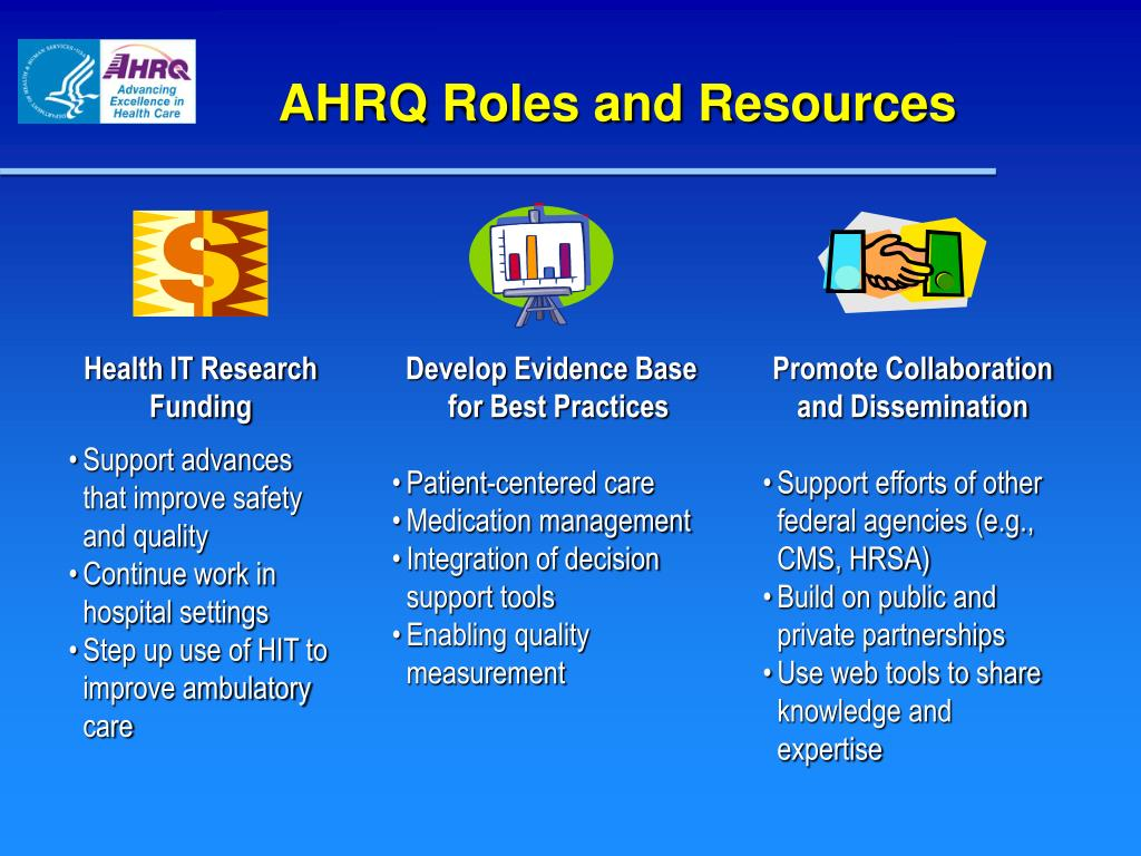 AHRQ Roles and Resources