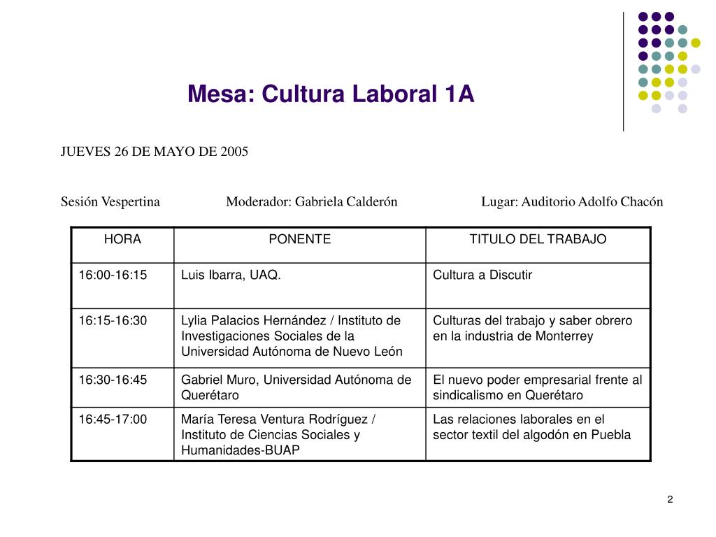 Mesa: Cultura Laboral 1A