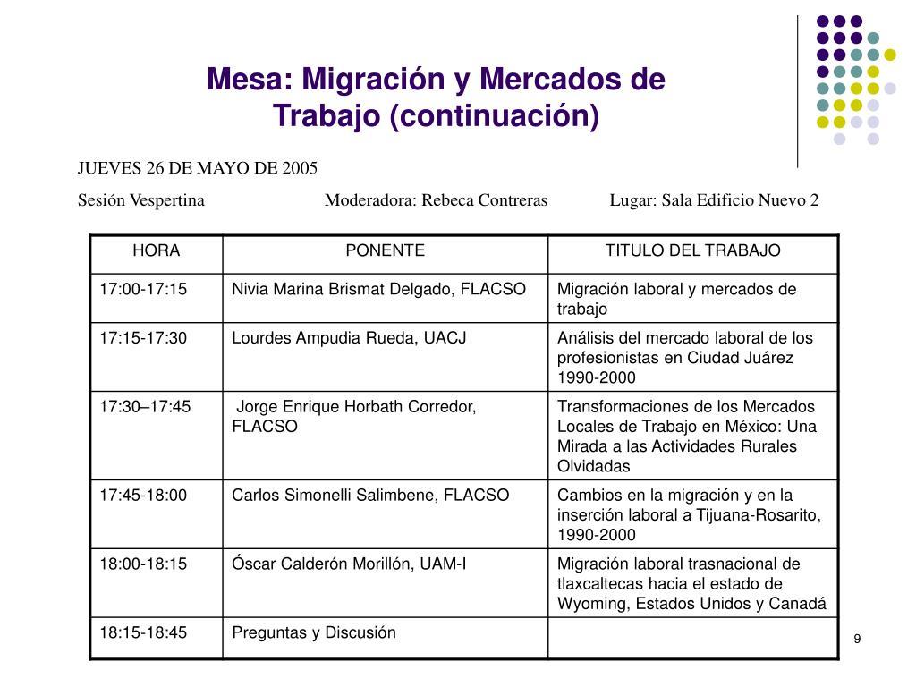 Mesa: Migración y Mercados de