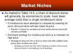 market niches39