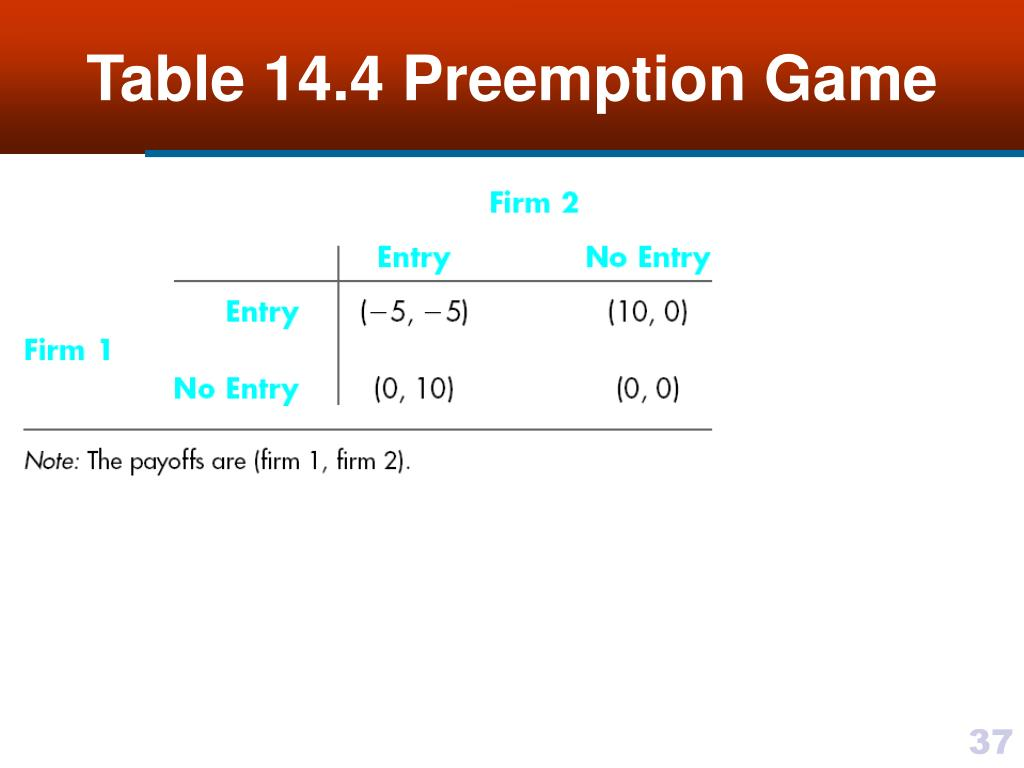 Table 14.4 Preemption Game