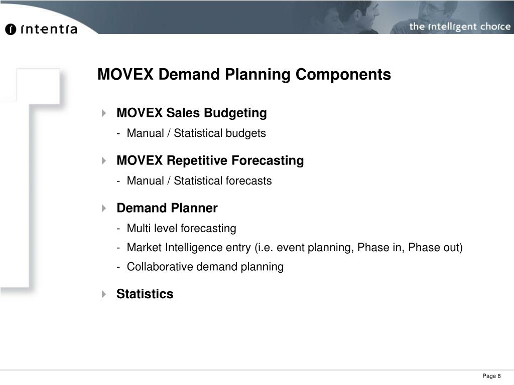 MOVEX Demand Planning Components