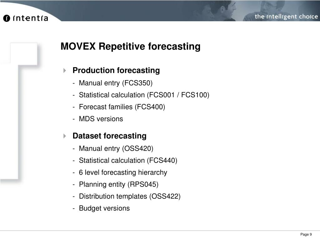 MOVEX Repetitive forecasting