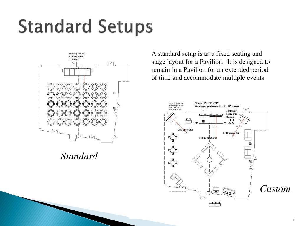 Standard Setups