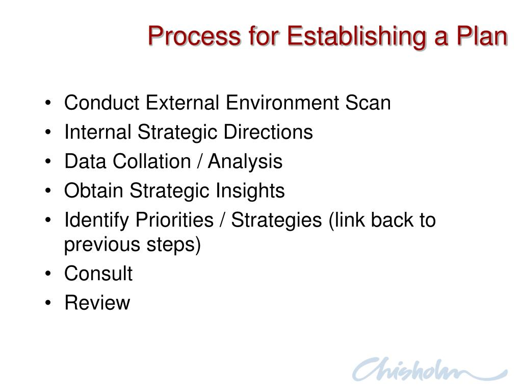 Process for Establishing a Plan