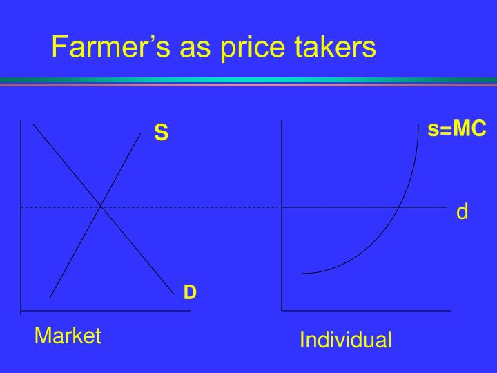 Farmer's as price takers