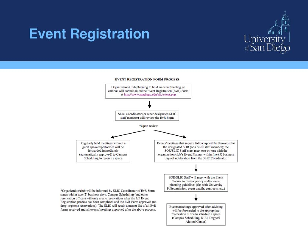 Event Registration