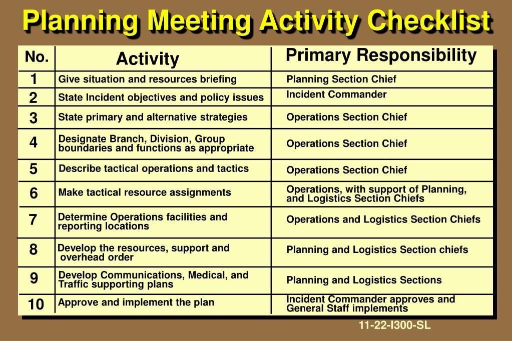 Planning Meeting Activity Checklist