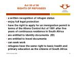 act 30 of 98 rights of refugees