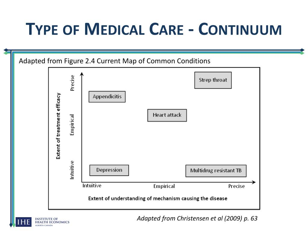 care continuum presentation Official website of the florida society for post-acute and long-term care   quality care as patients' transition through the long term care continuum  poster  presentations may be on any aspect of the following categories: clinical care,.