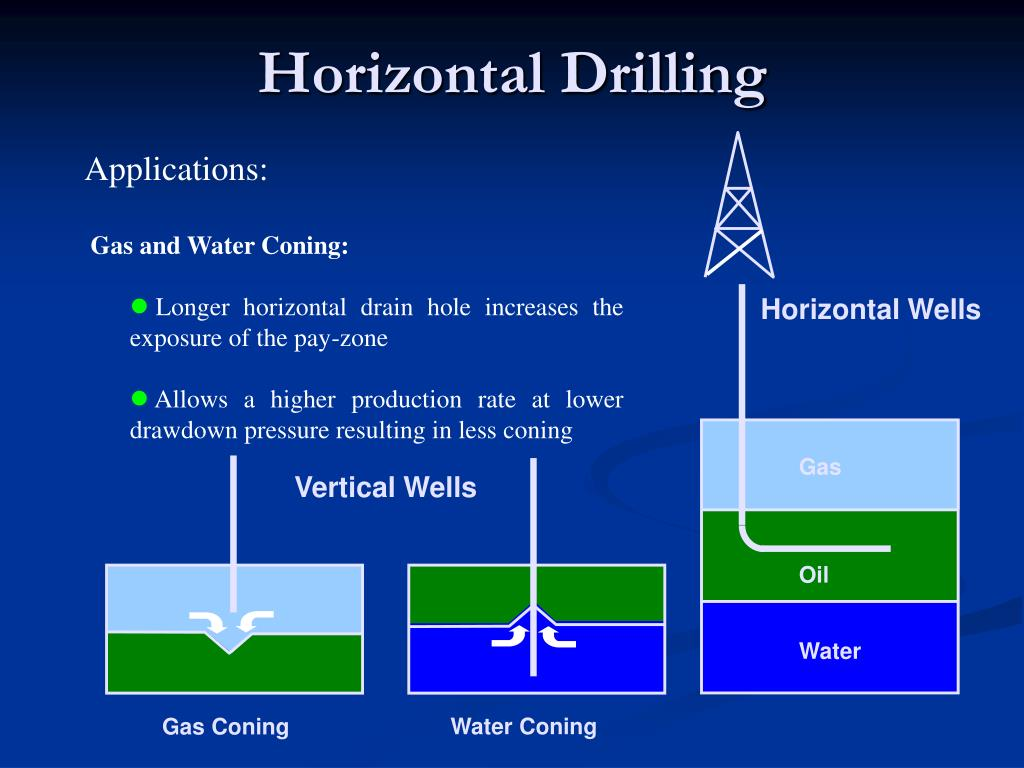 oil and gas drilling pdf