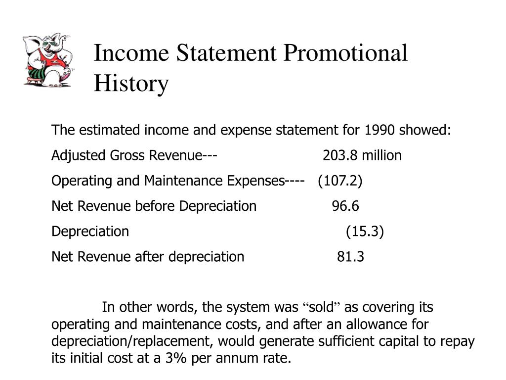 Income Statement Promotional History