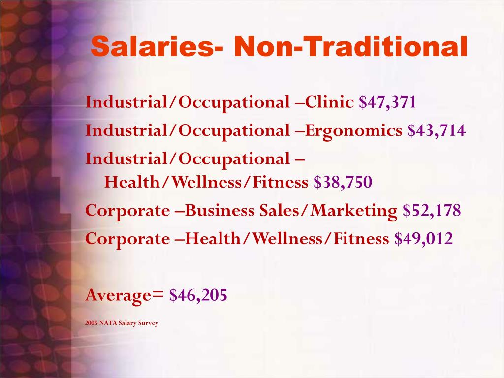 Salaries- Non-Traditional