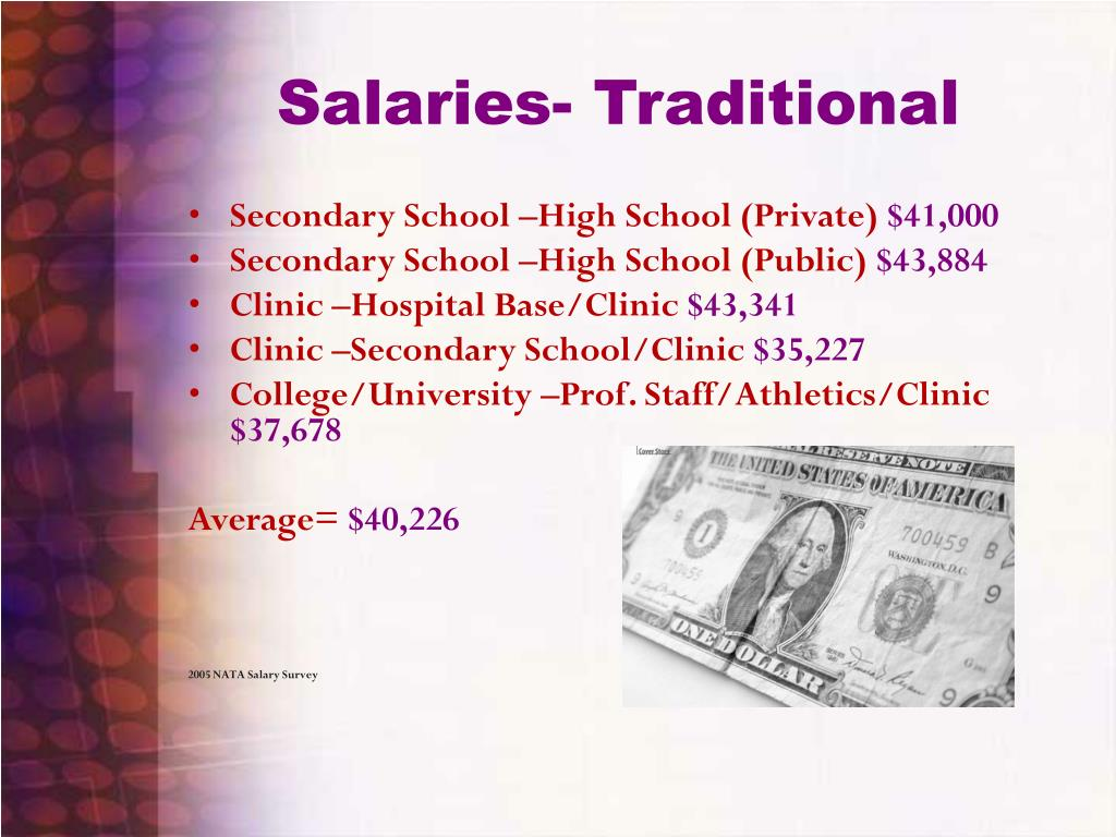 Salaries- Traditional