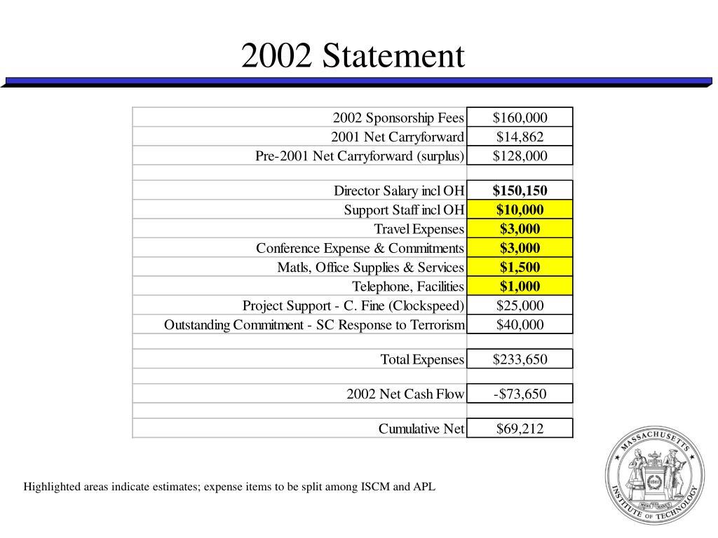 2002 Statement