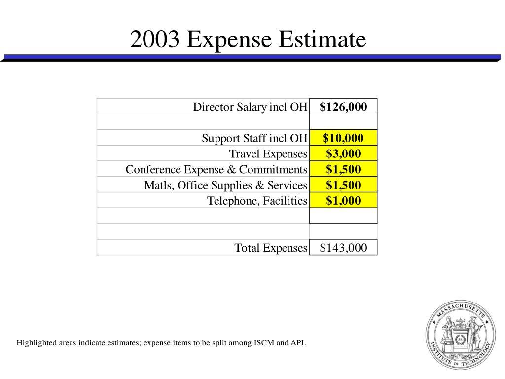 2003 Expense Estimate