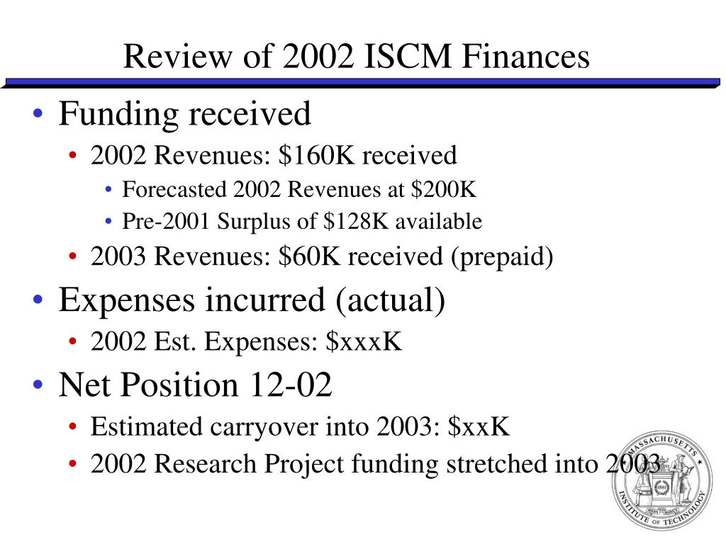 Review of 2002 ISCM Finances