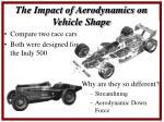 the impact of aerodynamics on vehicle shape