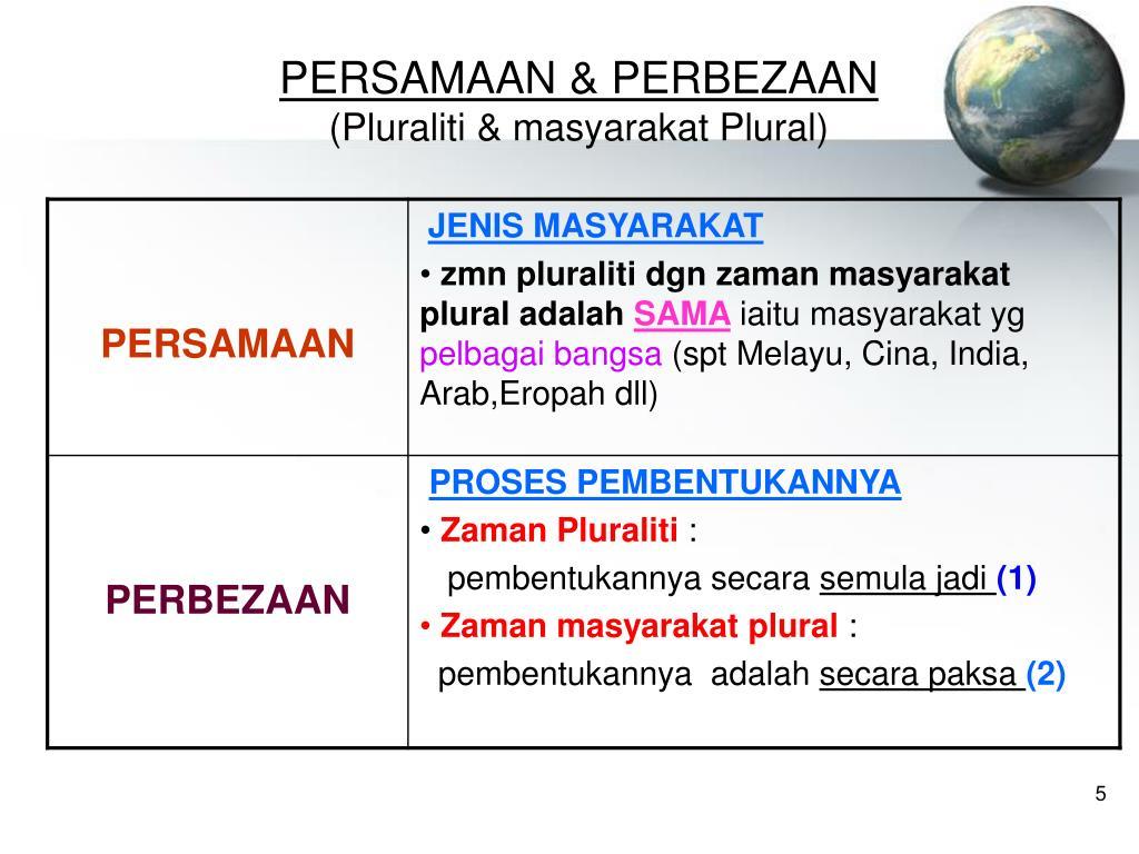PERSAMAAN & PERBEZAAN