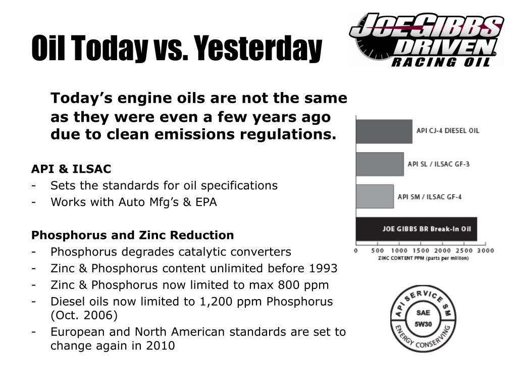 Oil Today vs. Yesterday