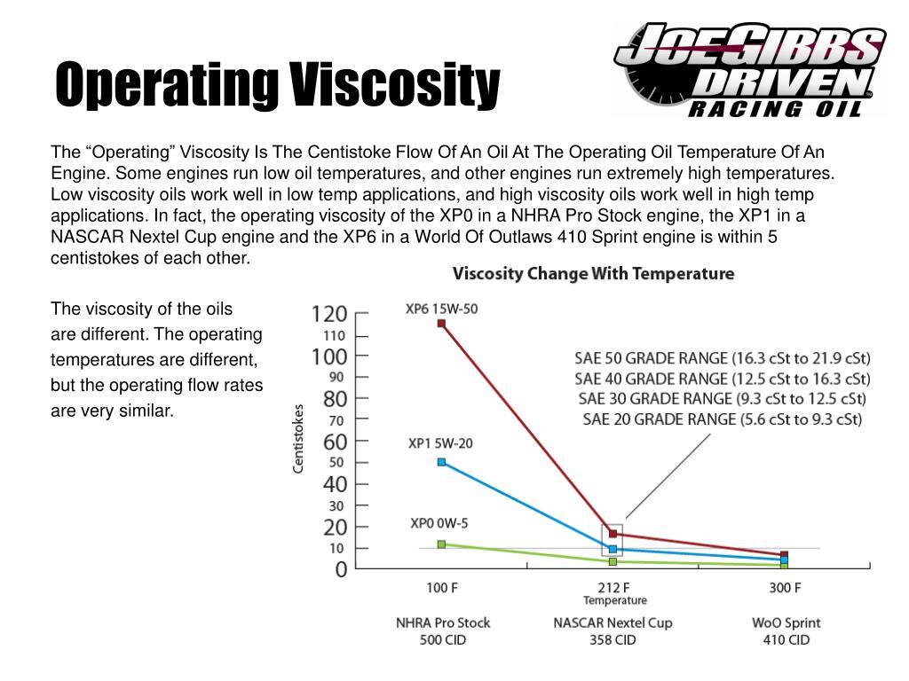 Operating Viscosity