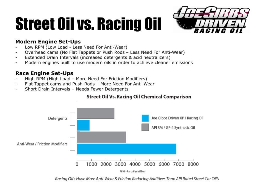 Street Oil vs. Racing Oil