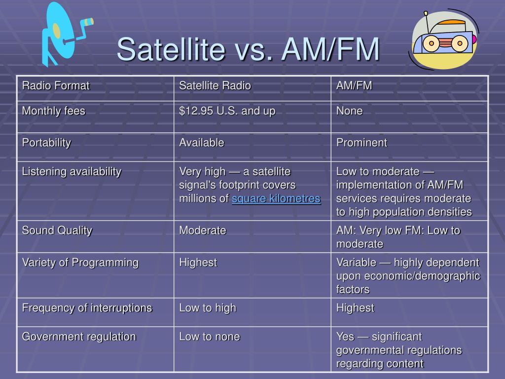 Satellite vs. AM/FM