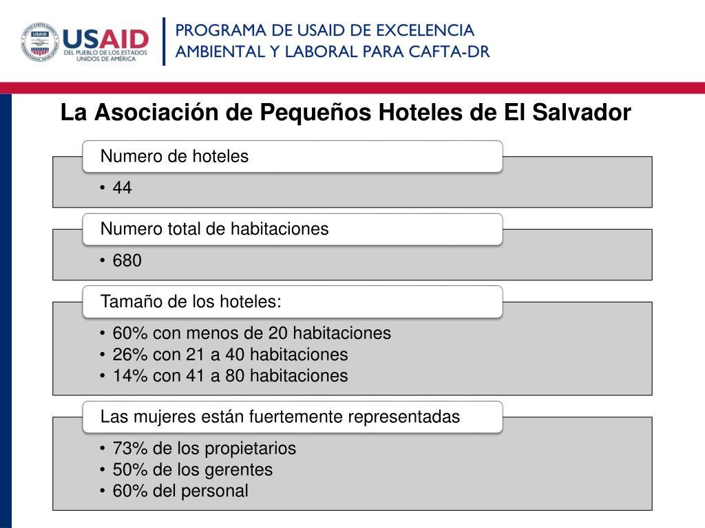 La Asociación de Pequeños Hoteles de El Salvador
