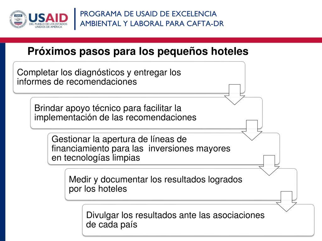 Próximos pasos para los pequeños hoteles