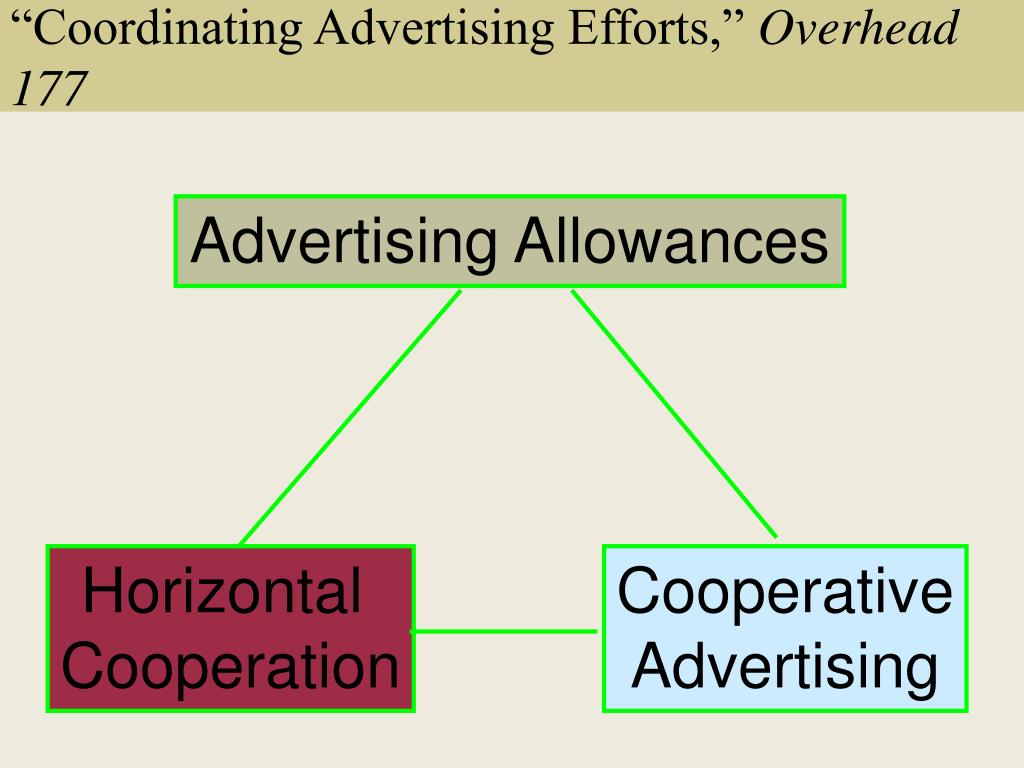"""Coordinating Advertising Efforts,"""