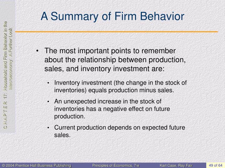 A Summary of Firm Behavior