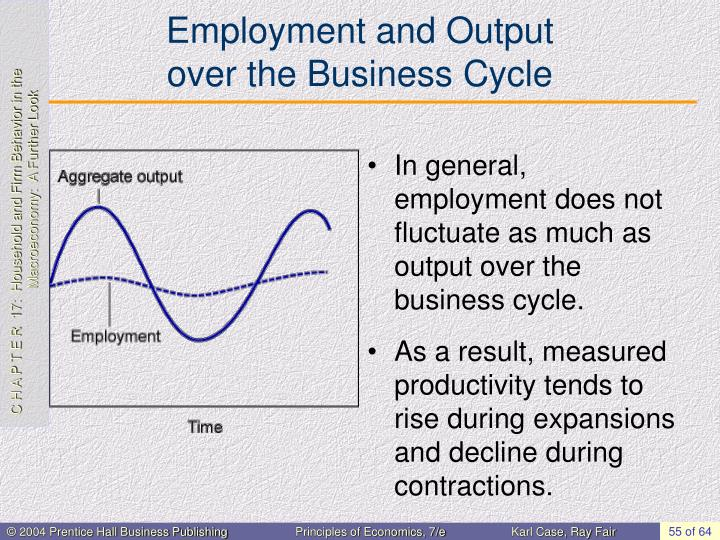 Employment and Output