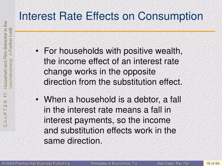 Interest Rate Effects on Consumption