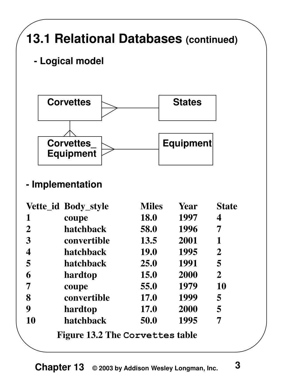 13.1 Relational Databases