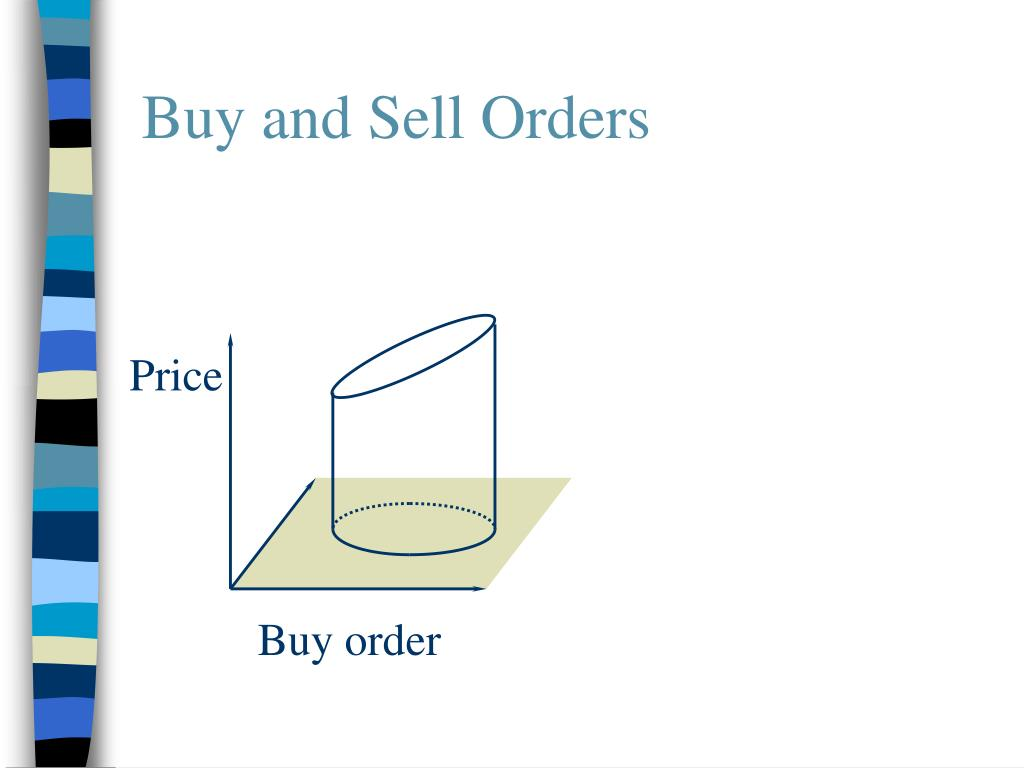 Buy and Sell Orders