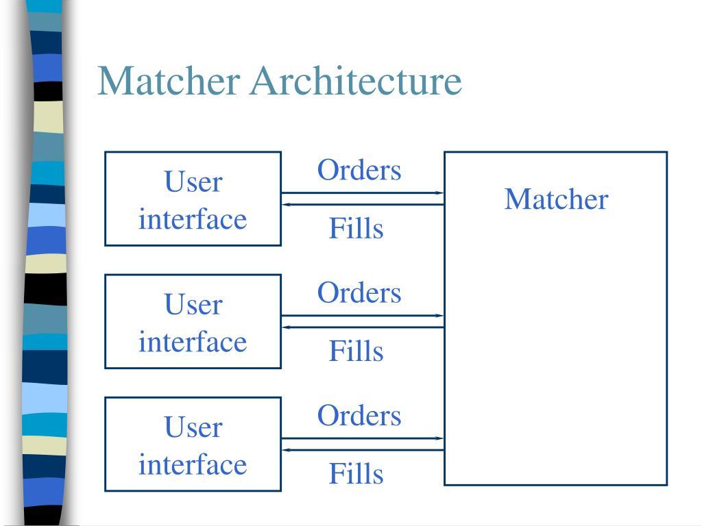 Matcher Architecture