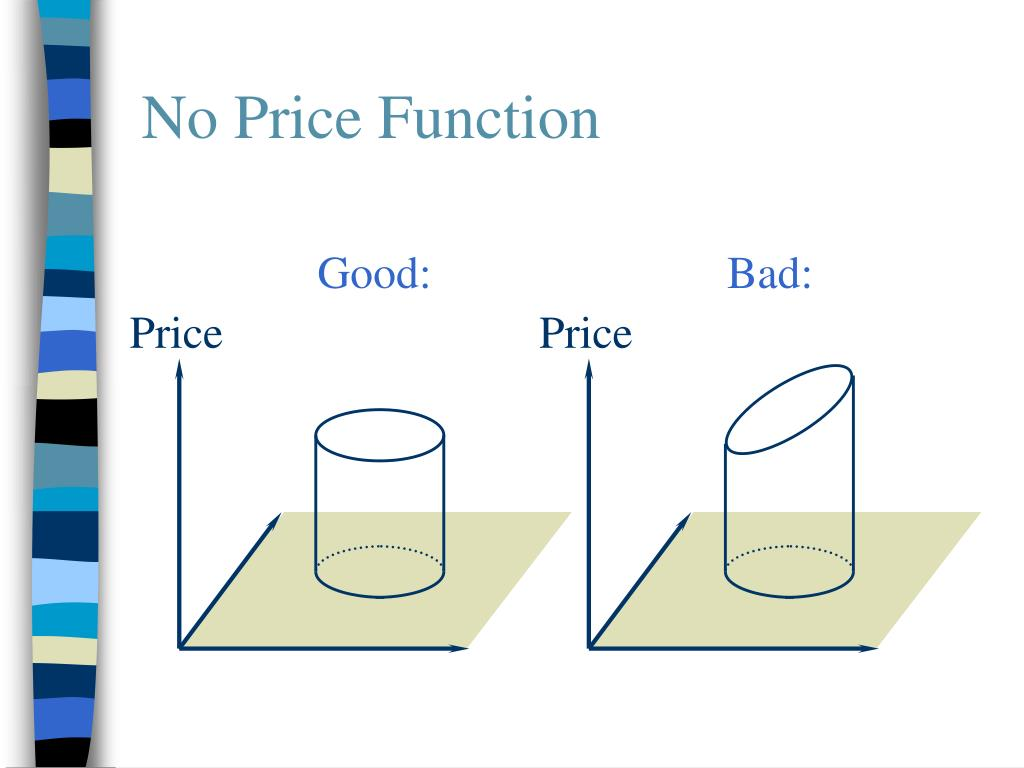 No Price Function